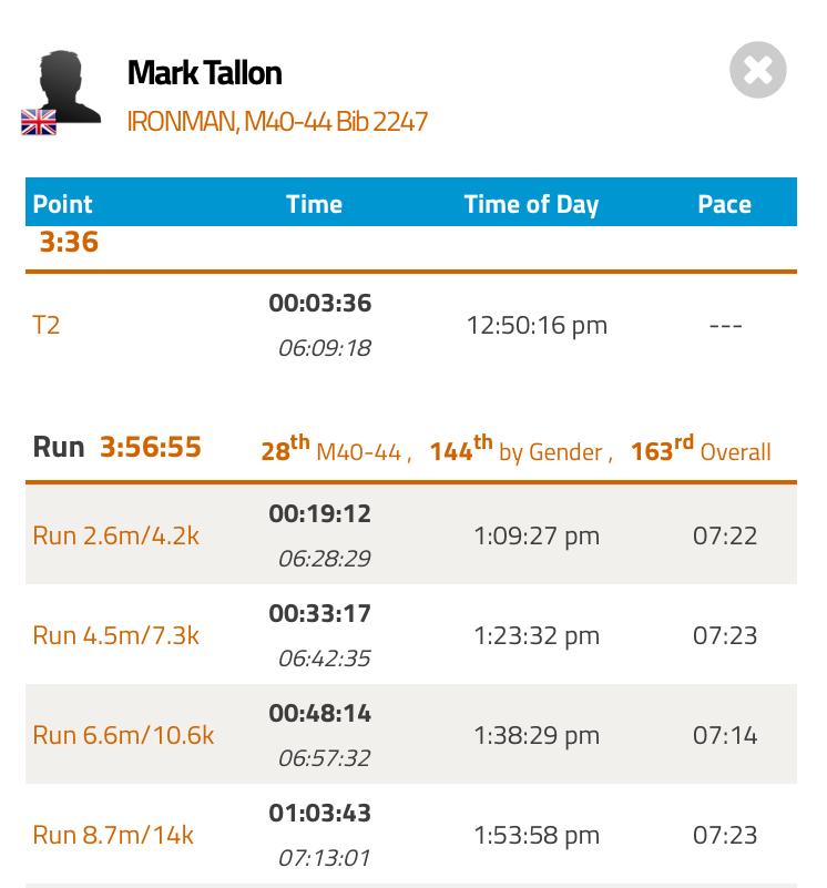 Figure 5: Feeling good on the run well at least to 14km ha